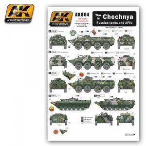 Transfer Guerra Chechenya  (Vista 1)