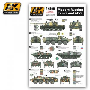 Transfer Tanques Modernos Rusos  (Vista 1)
