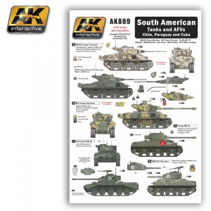South American Tanks y AFVS Chile, Parag