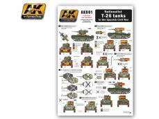 Transfer T-26 Guerra Civil Española - Ref.: AKIN-801