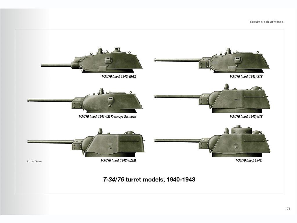 Fuerza blindada soviética 1939-1945 (Vista 11)