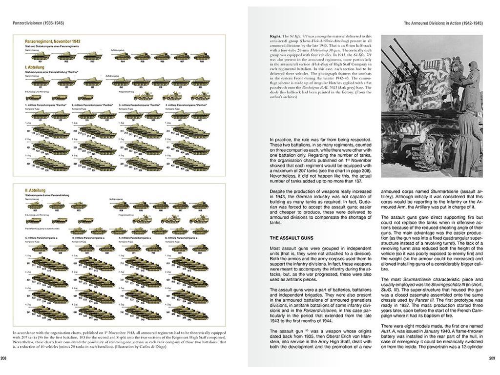 Panzerdivisionen (Vista 5)