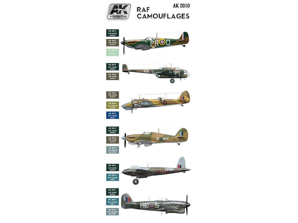 Camuflajes de la RAF (Vista 2)