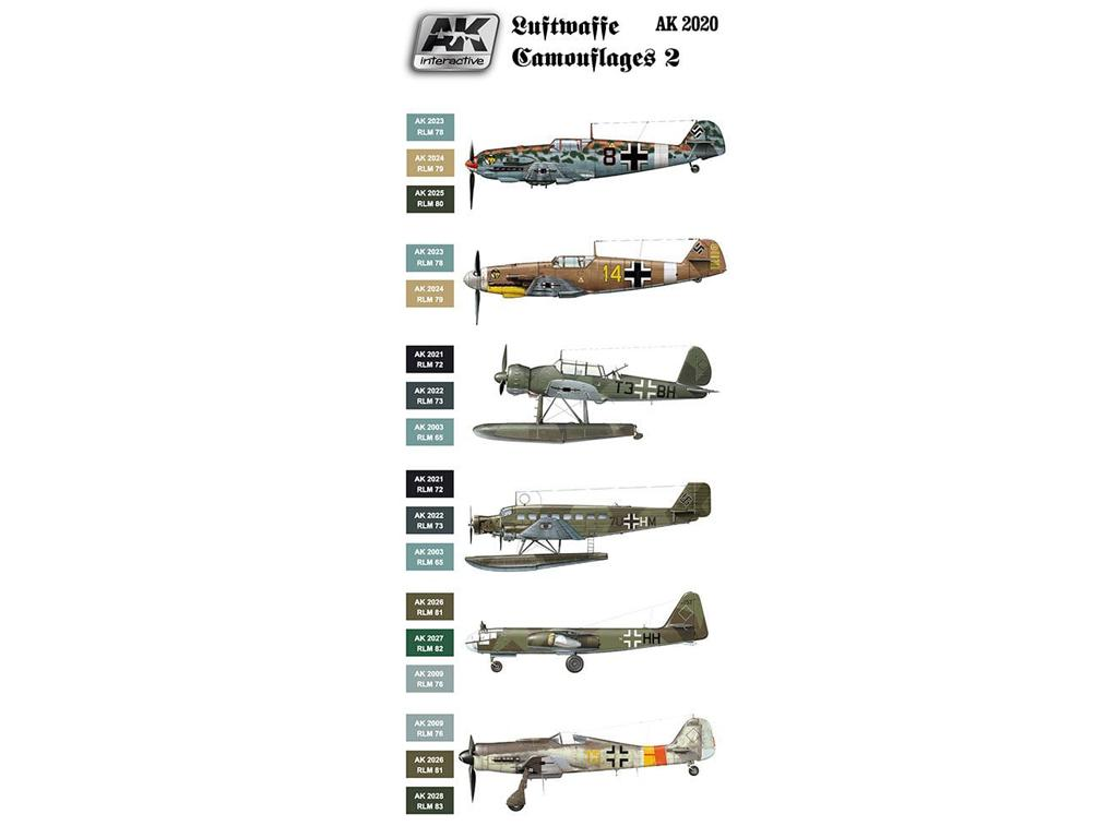 Camuflajes de la Luftwaffe 2 (Vista 2)