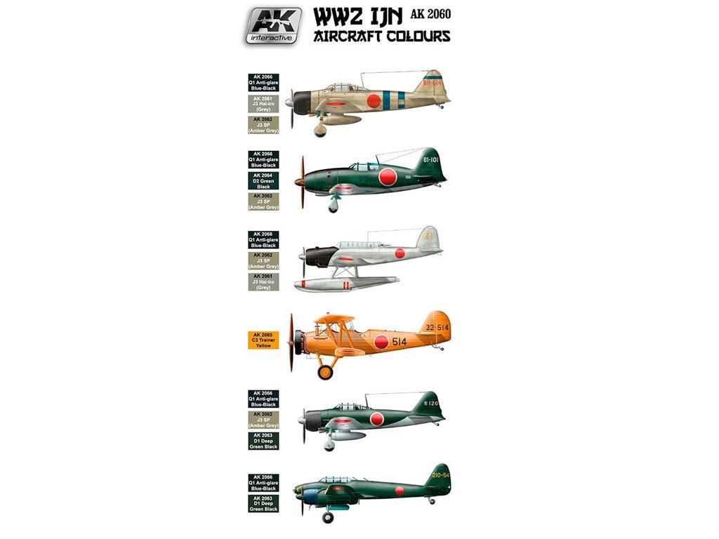Colores Aviones IJN (Vista 2)