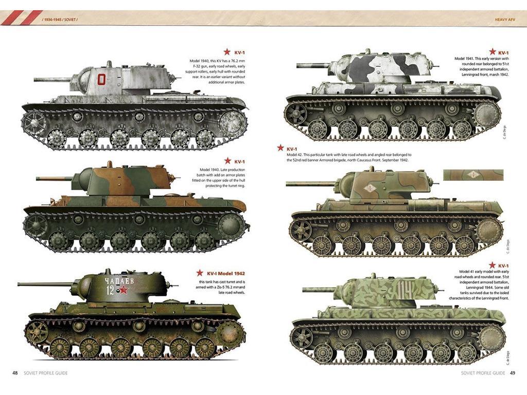 Guia de perfiles Sovieticos (Vista 3)