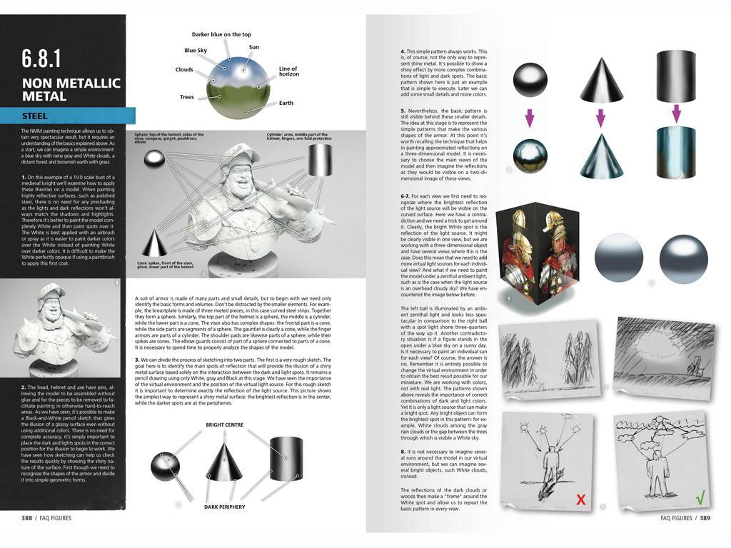 F.A.Q. Tecnicas Pintura Figuras (Vista 11)