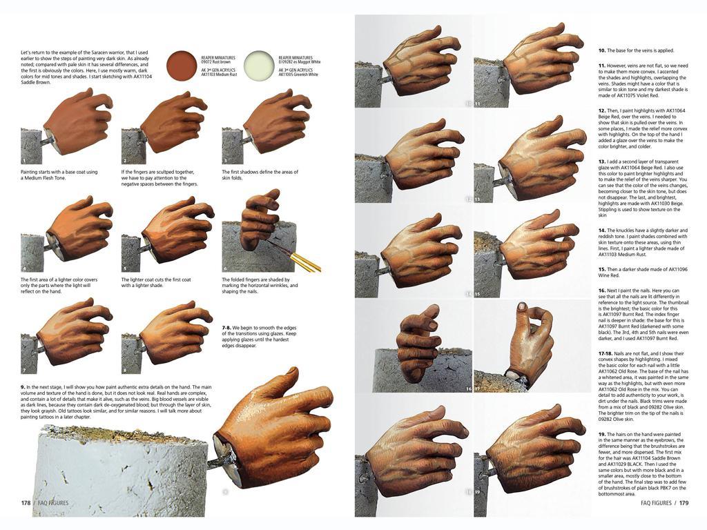F.A.Q. Tecnicas Pintura Figuras (Vista 6)