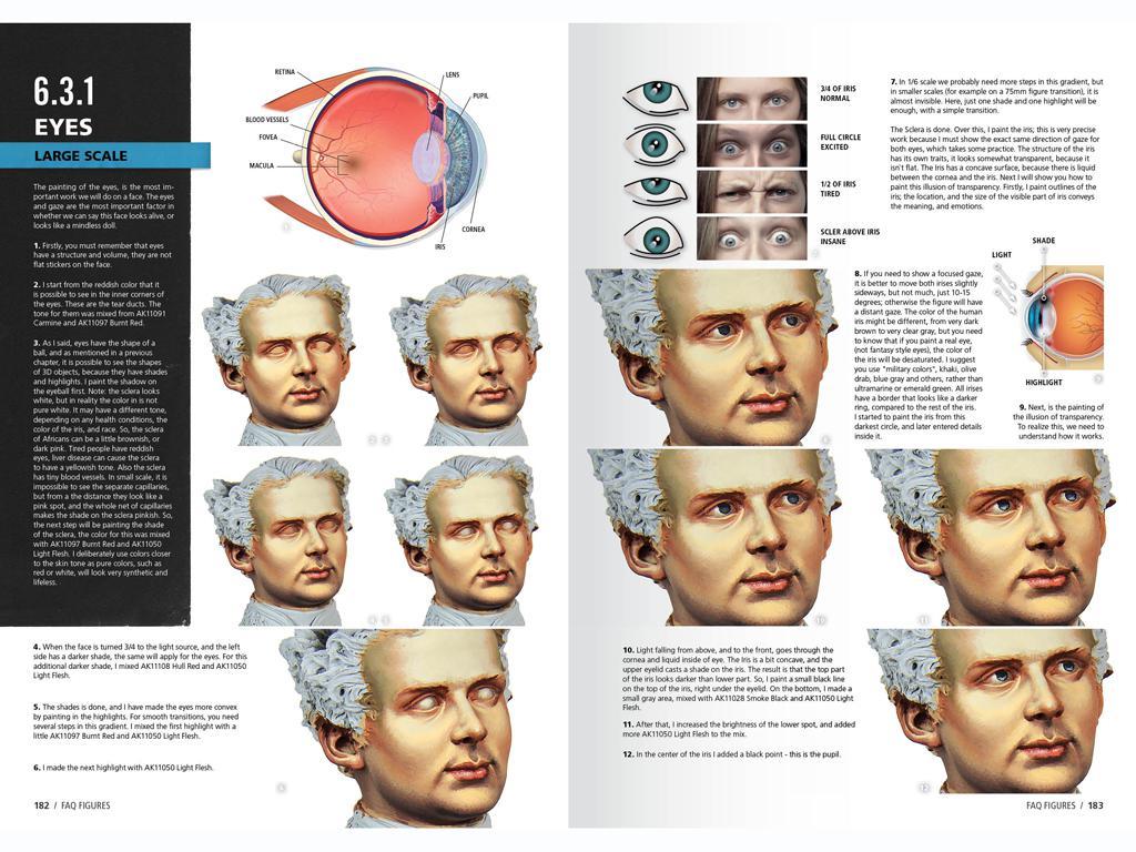 F.A.Q. Tecnicas Pintura Figuras (Vista 7)