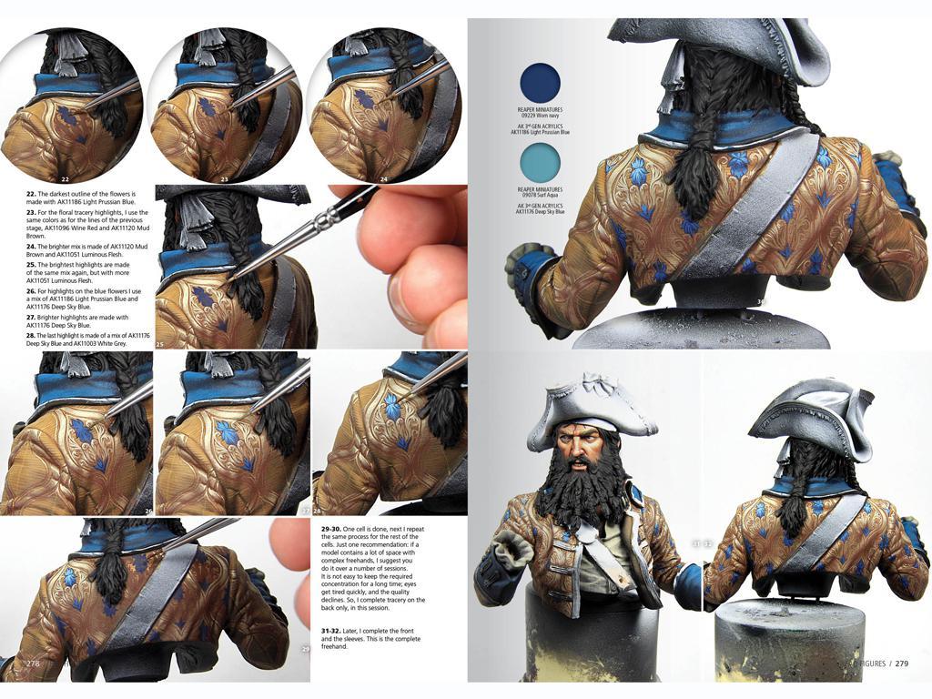 F.A.Q. Tecnicas Pintura Figuras (Vista 9)