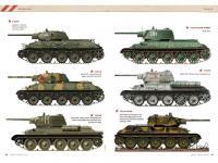 Guia de perfiles Sovieticos (Vista 6)
