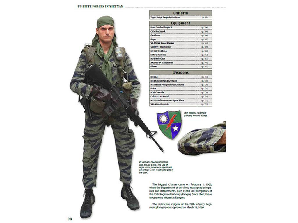 US Elite Forces (Vista 3)