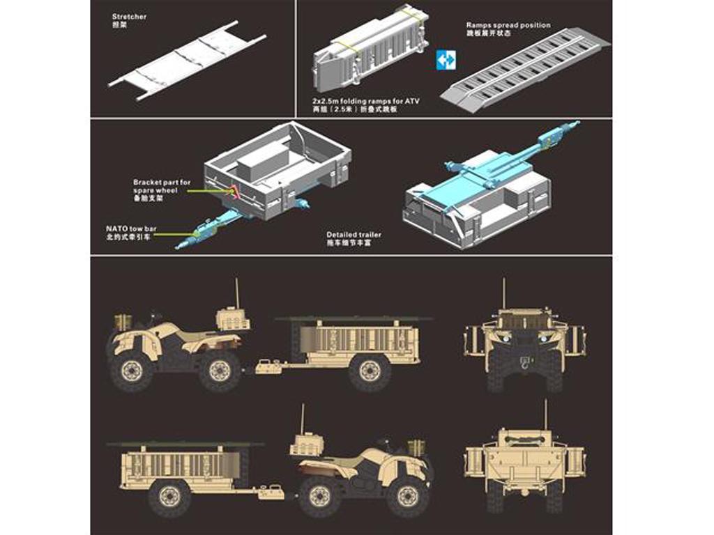 ATV Quad del Ejército Británico y Trailer con Soldados (Vista 2)