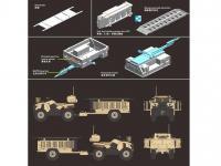 ATV Quad del Ejército Británico y Trailer con Soldados (Vista 8)