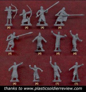 Hittite Army  (Vista 2)