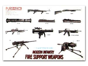 ... Modern Infantry Fire Support Weapons : Accessories 1/35: Scale models