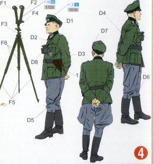 Grupo de mando Alemán  (Vista 5)