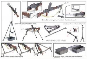 British Bren Gun w/Anti-Aircraft Tripod  (Vista 2)