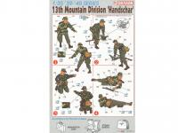 13ª División de Montaña Handschar (Vista 4)