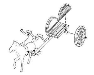 Celtic Chariot  (Vista 4)