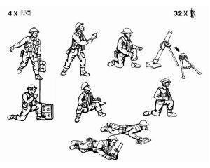 British Mortar Team  (Vista 2)