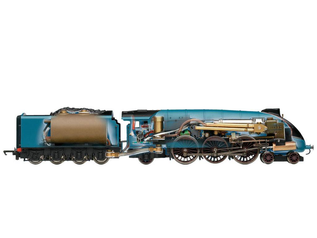 Locomotora LNER A4 Mallard (Vista 5)