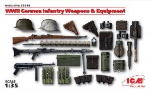 Arrmamento Aleman WWII  (Vista 1)