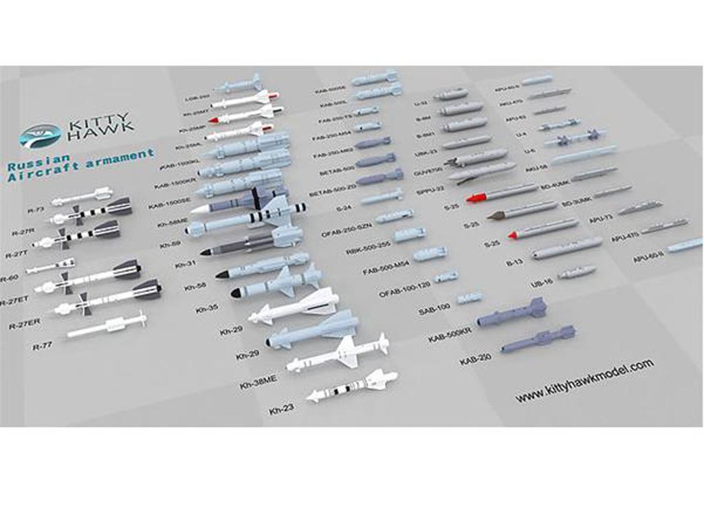 Armamento de los aviones rusos (Vista 1)