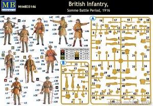 Infanteria Britanica, batalla de Somme 1  (Vista 5)
