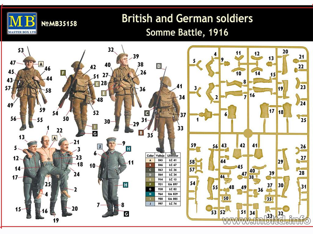 British and German soldiers, Somme Battl