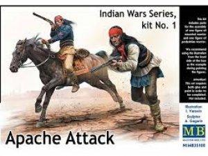 Ataque Apache  (Vista 1)