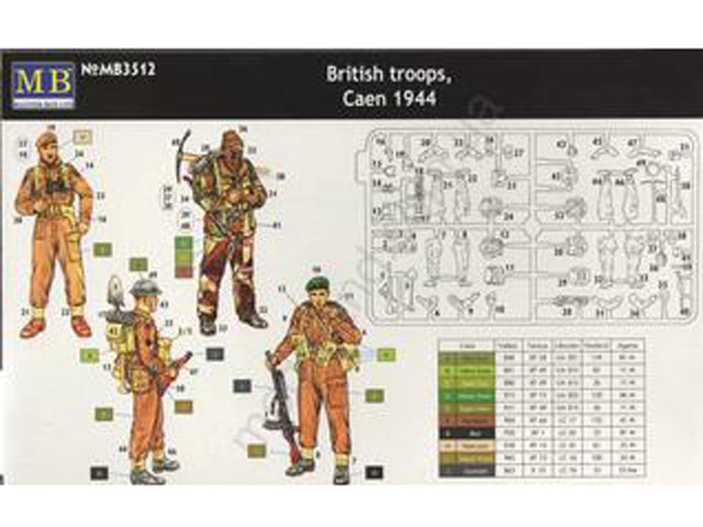 Tropas británicas Caen 1944 (Vista 2)