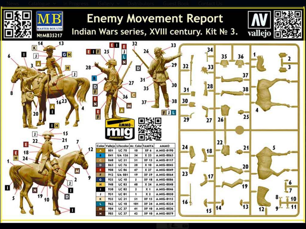Informe sobre el movimiento del enemigo  (Vista 3)