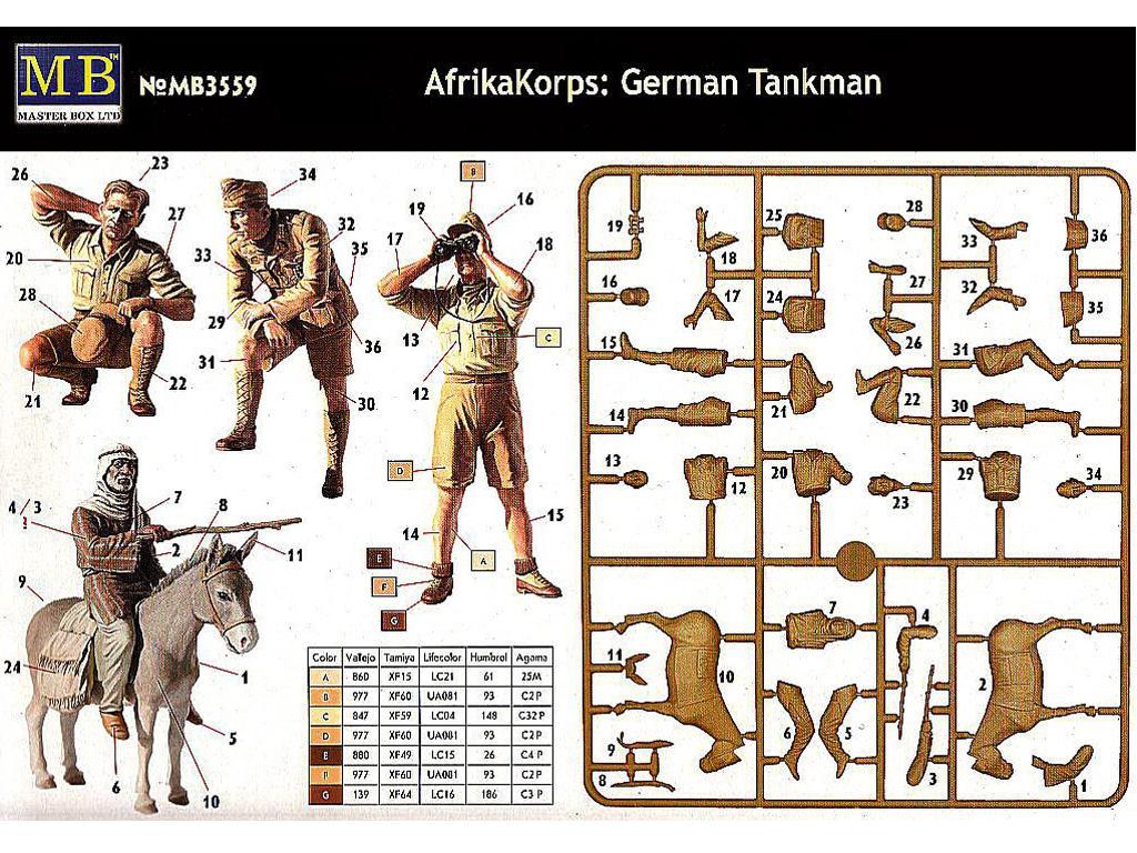 Deutsches Afrika Korps, WWII Era  (Vista 3)