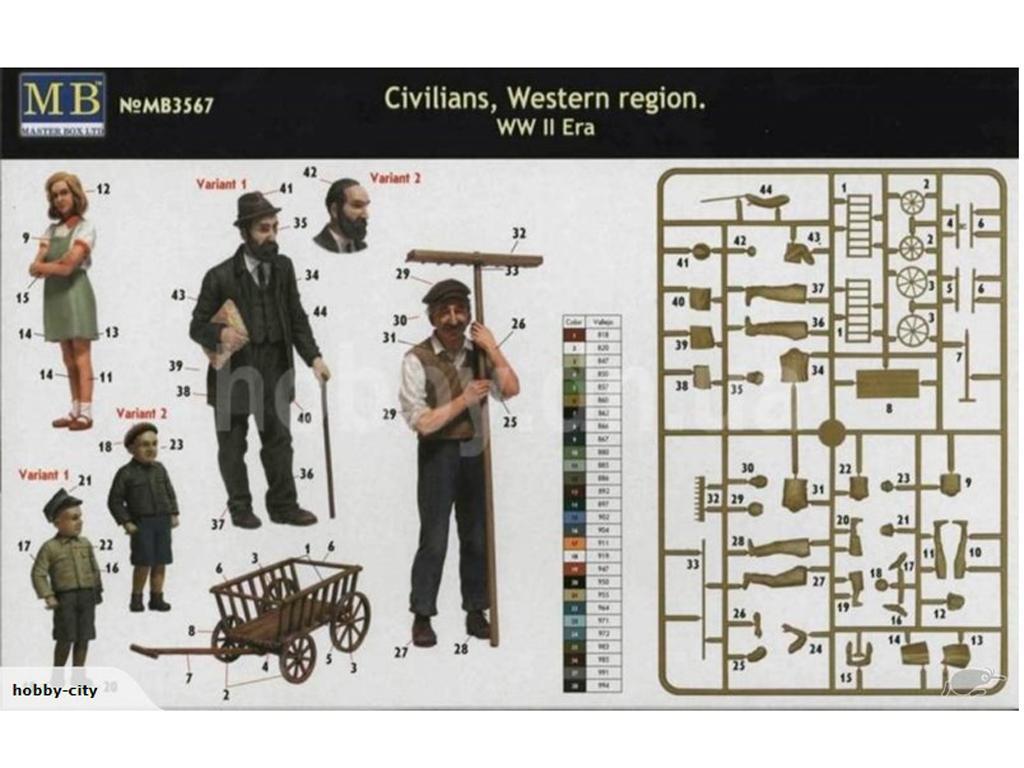 Civiles, Centroeuropa 2ªG.M. (Vista 2)