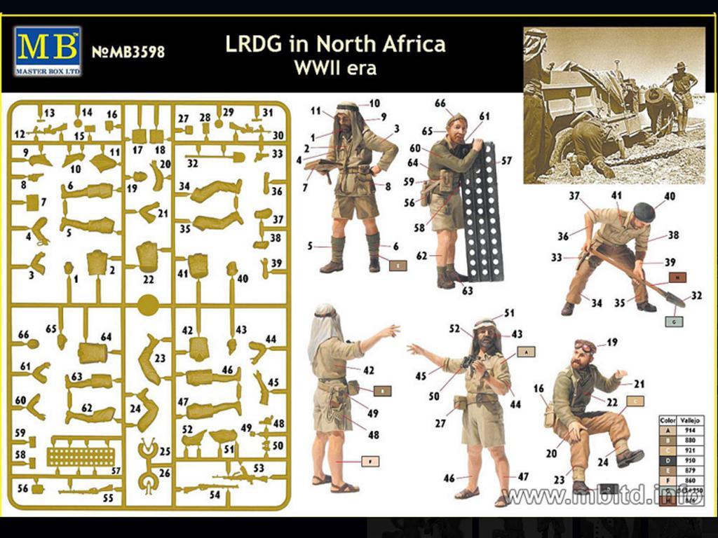 LRDG in North Africa (Vista 3)