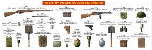 Soviet Infantry. Special Edition  (Vista 4)