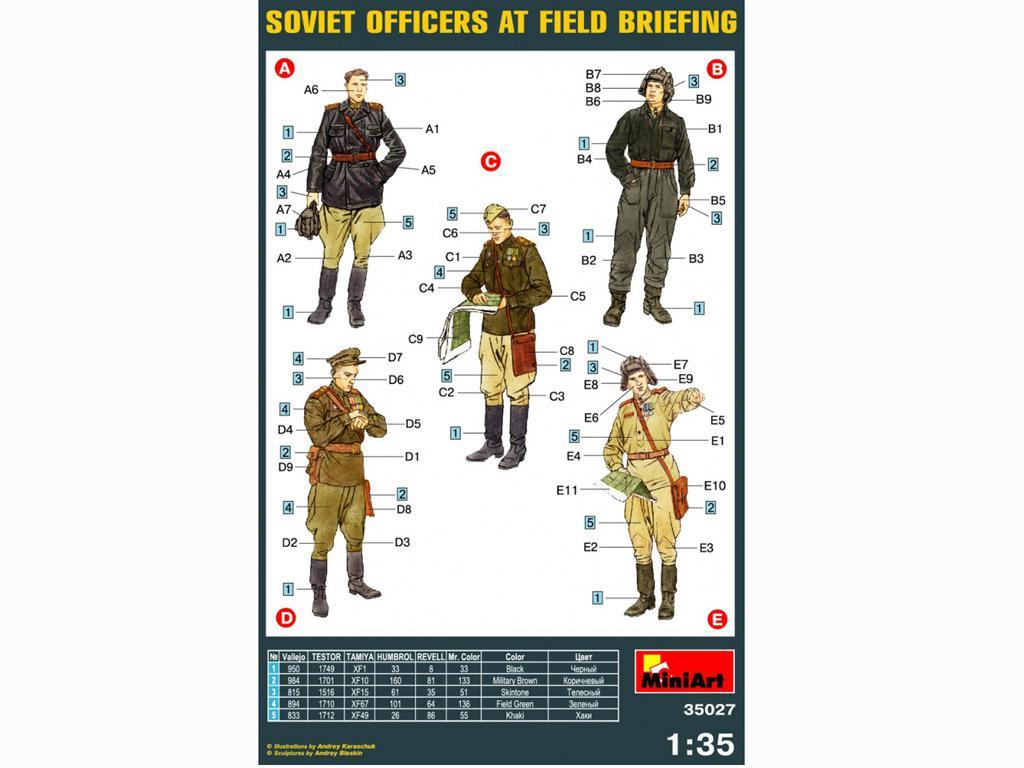 Oficiales soviéticos (Vista 2)
