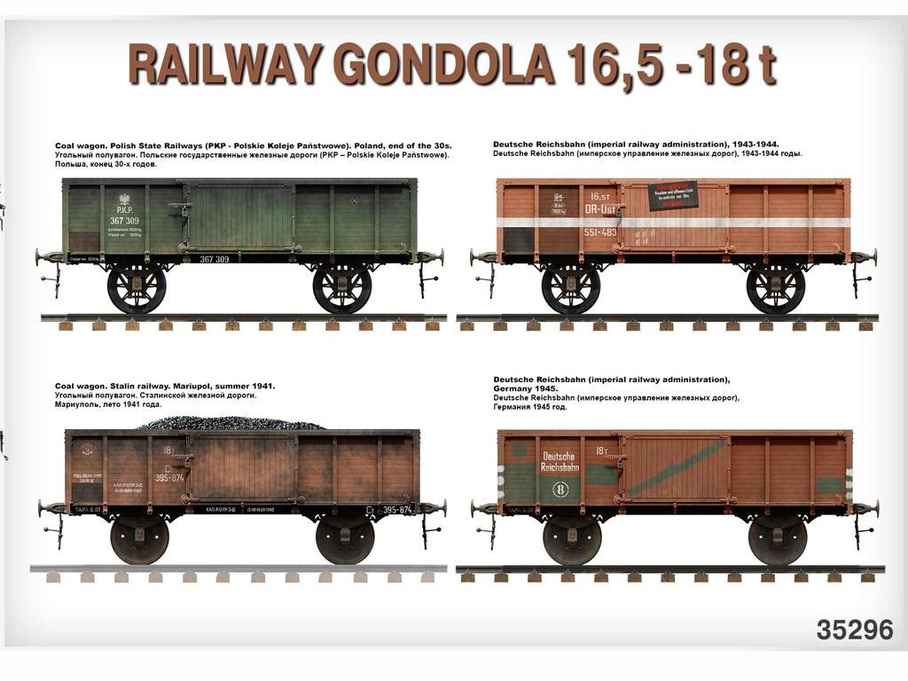 Railway Gondola 16,5-18 t (Vista 4)