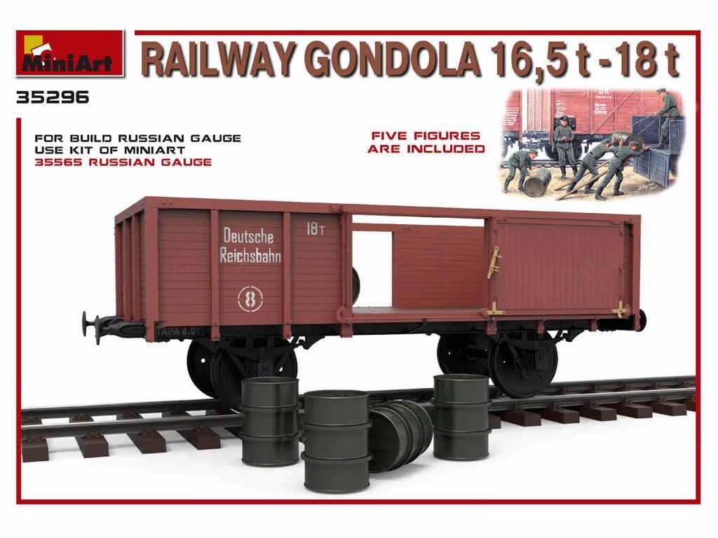Railway Gondola 16,5-18 t (Vista 5)