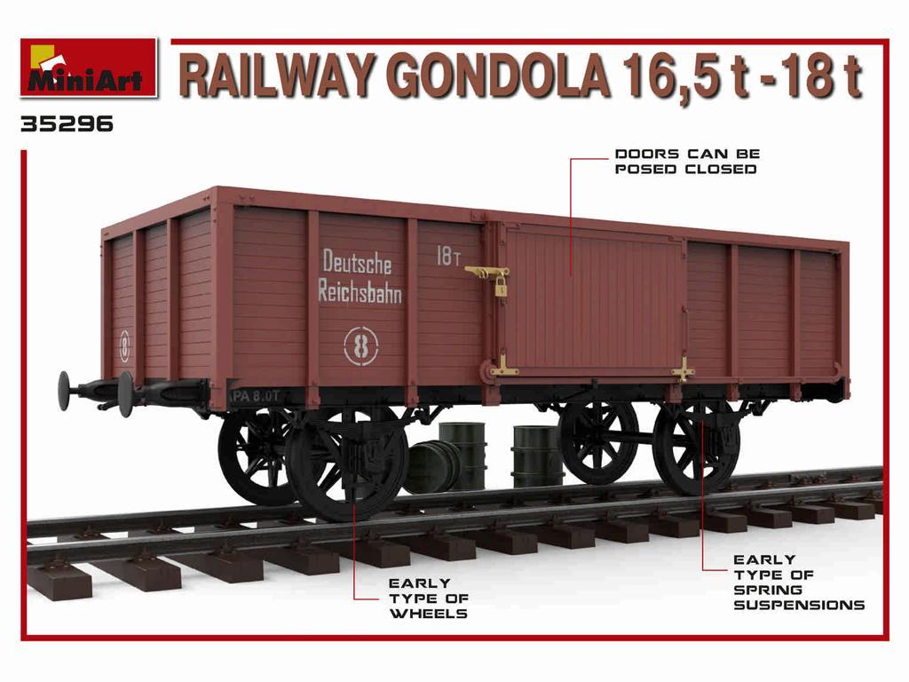 Railway Gondola 16,5-18 t (Vista 6)