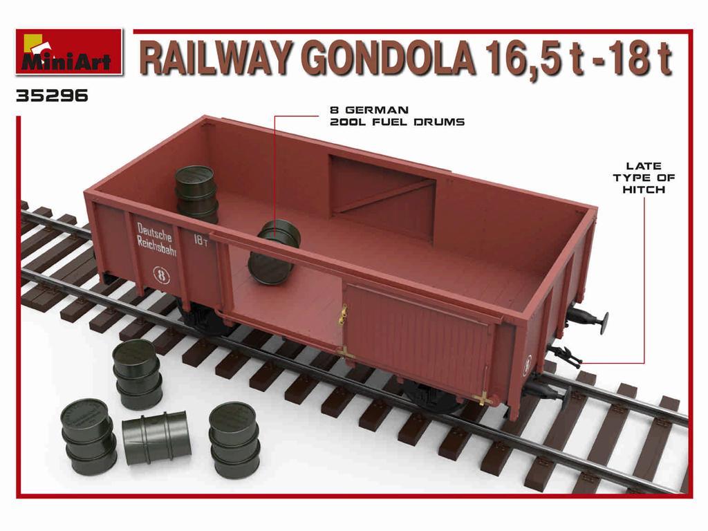 Railway Gondola 16,5-18 t (Vista 7)
