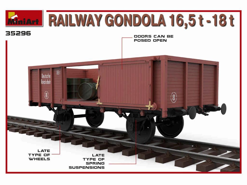 Railway Gondola 16,5-18 t (Vista 8)