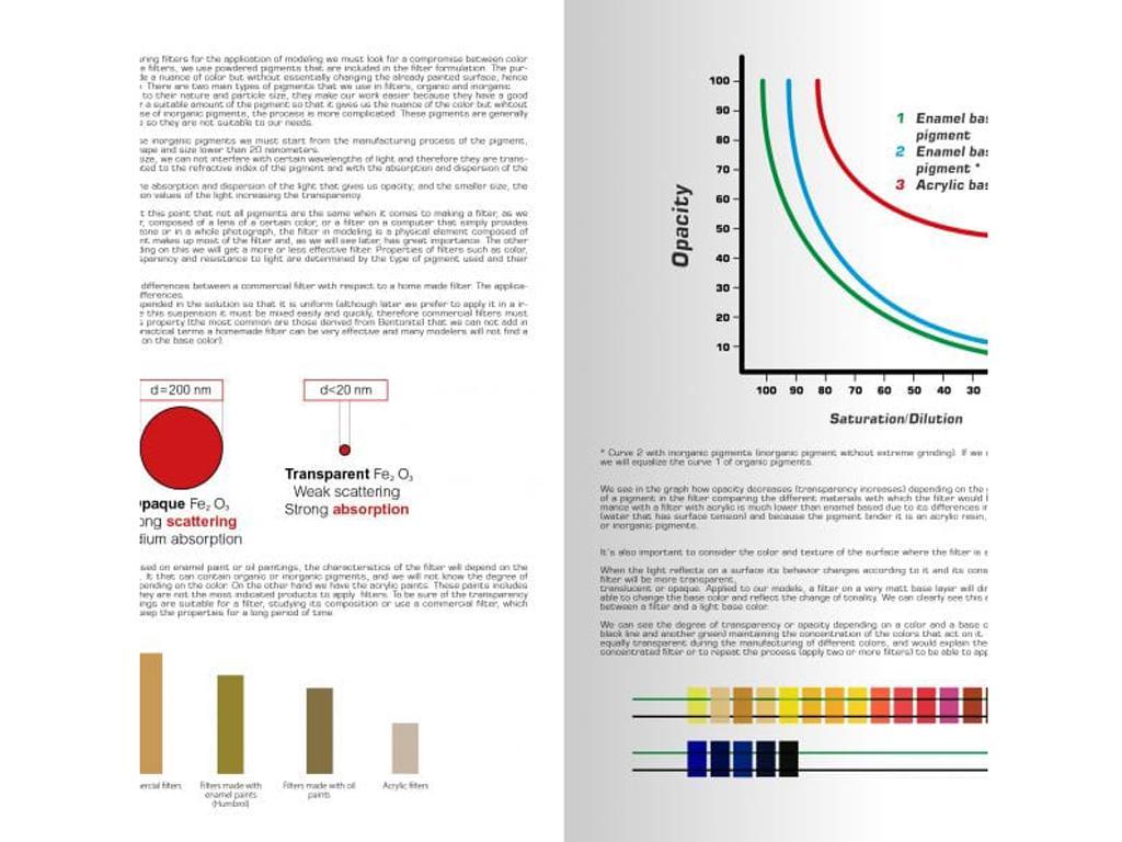 Los Filtros en Modelismo (Vista 2)