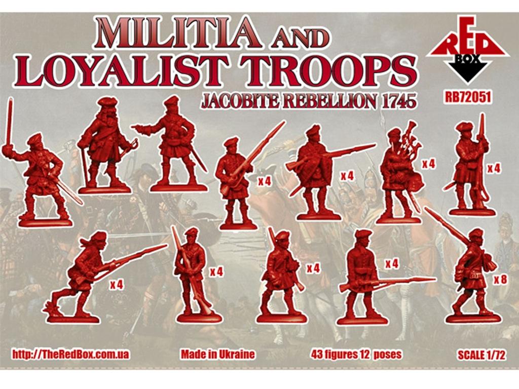 Rebelión Jacobita 1745 - Milicia y Tropa  (Vista 2)