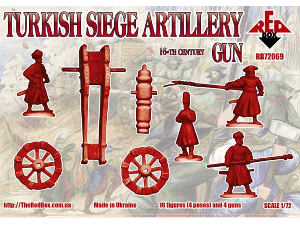 Artillería de Asedio Turca. Cañones , Si  (Vista 2)