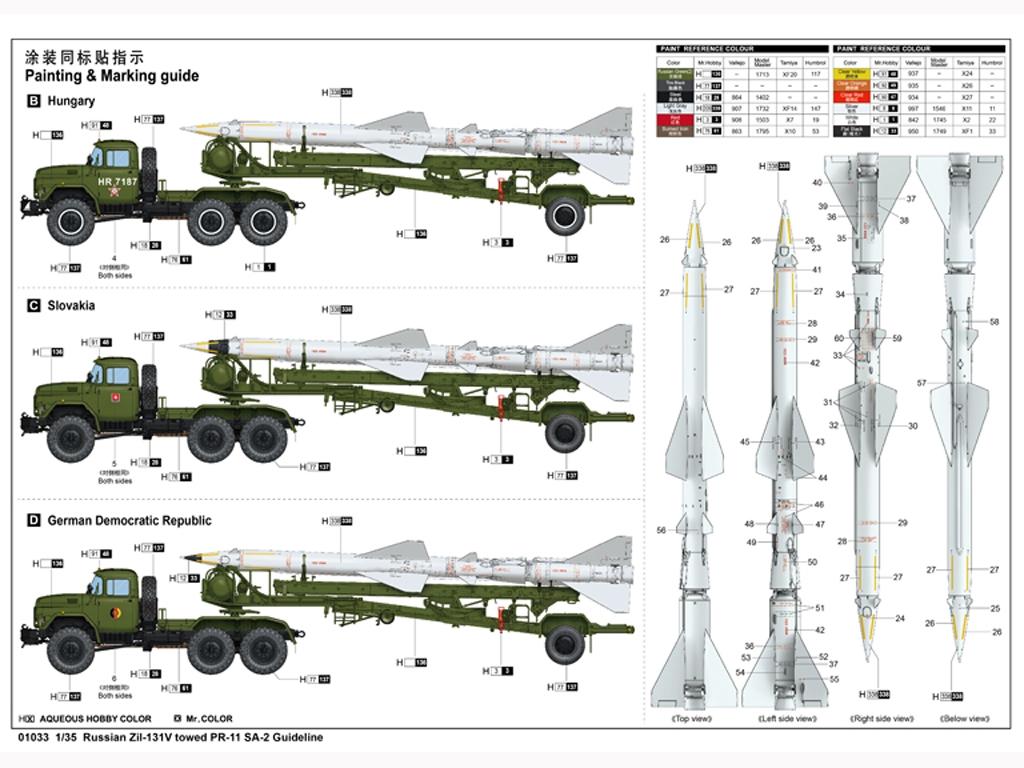 Russian Zil-131V towed PR-11 SA-2 Guidel  (Vista 3)